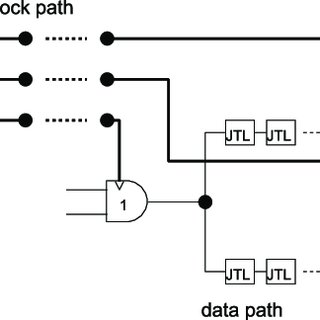 (PDF) Circuit Description and Design Flow of