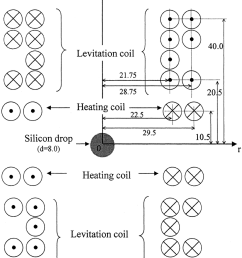 a schematic diagram of the electromagnetic levitator b rf coil [ 850 x 1054 Pixel ]