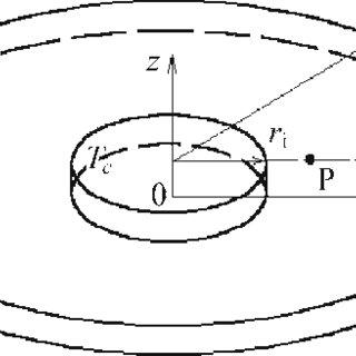(Color online) Viscosity of liquid Cu 33.3 Zr 66.7 against