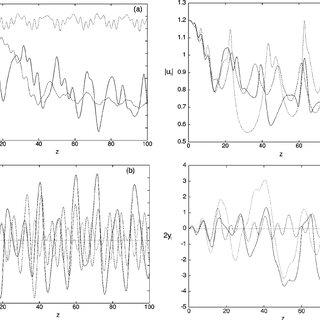 Composite SBS resonance. a Illustration of SBS resonances