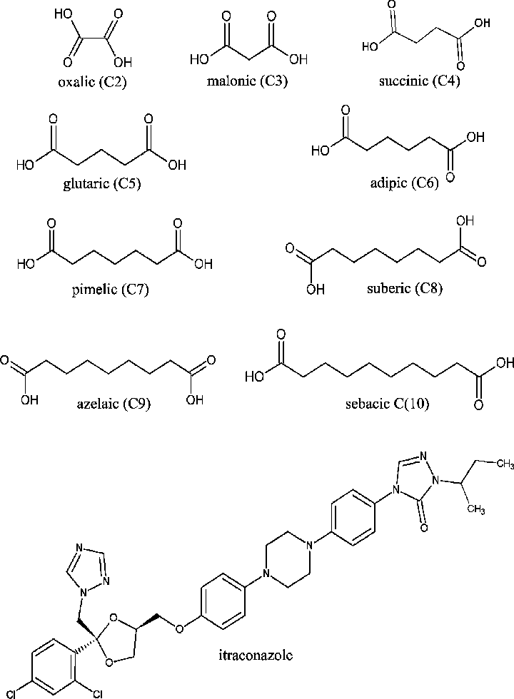 Molecular structures for itraconazole and the aliphatic dicarboxylic...   Download Scientific Diagram