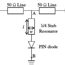 (PDF) Single Pole Double Throw Discrete PIN Diode Switch