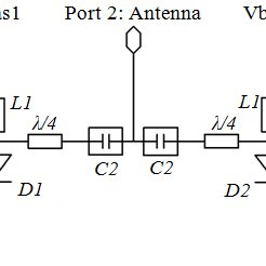 Circuit diagram of SPDT switch with transmission line stub