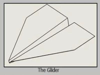 cool paper plane diagram ready remote 24923 wiring the glider download scientific