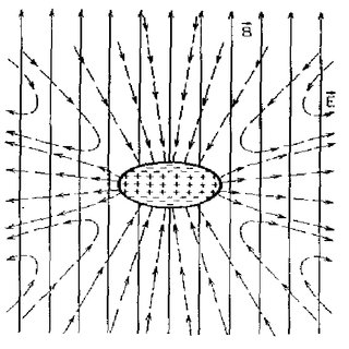Plausible structure of the magnetic field close to a