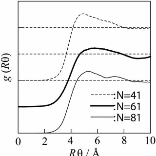 Bond density correlation function between the hydrophobic