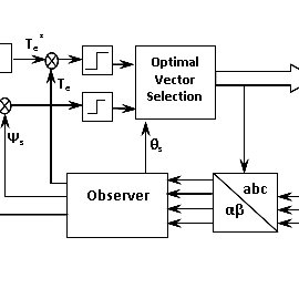 Open-loop volts/Hz control performance and feedback signal
