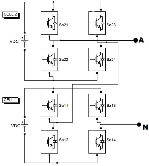 5-level cascaded H-bridge multilevel inverter (CMLI