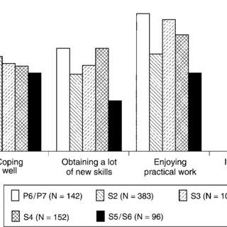 (PDF) Attitudes towards Physics