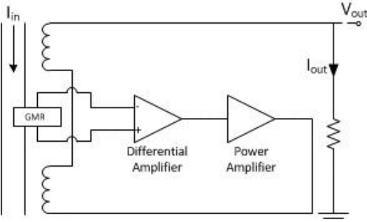 ( a ) Simplified circuit diagram; ( b ) block diagram of