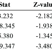 (PDF) A pooled mean group estimation on ICT infrastructure