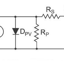 (PDF) Energy Harvesting for wireless Sensor Nodes