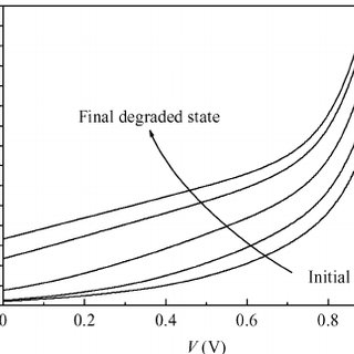 (a) Drift- and diffusion-electron current density profiles
