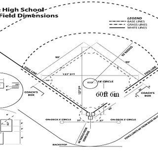 College & High School Baseball Field Dimensions [7