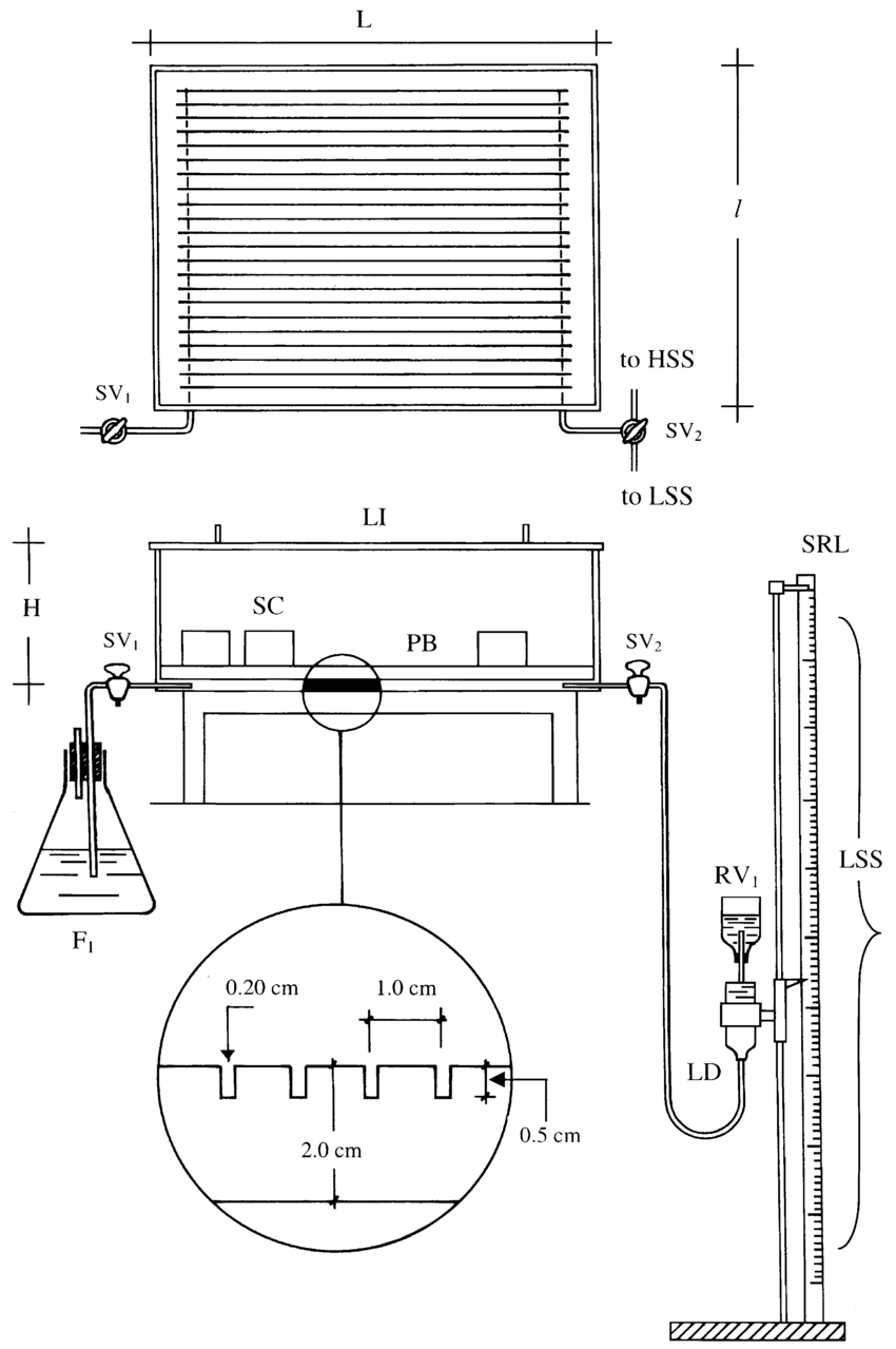 medium resolution of 3 2 5 schematic diagram depicting the various components of the suction table apparatus