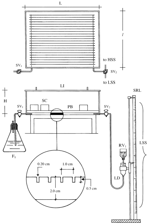 small resolution of 3 2 5 schematic diagram depicting the various components of the suction table apparatus