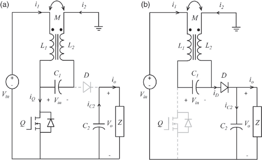 Coupled inductor SEPIC circuit (a) during switch turned ON
