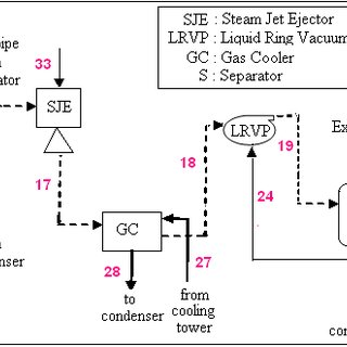 (PDF) Performance Analysis of Single-Flash Geothermal
