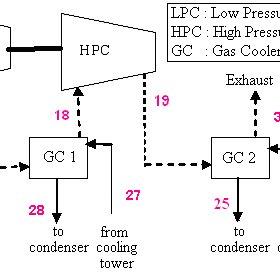 (PDF) Performance Analysis of Single-Flash Geothermal