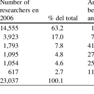 (PDF) Globalization and Clinical Research in Latin America
