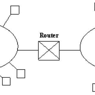 (PDF) Teaching Computer Networking Fundamentals Using