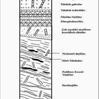 Sample preparation scheme for the Rock Geochemical