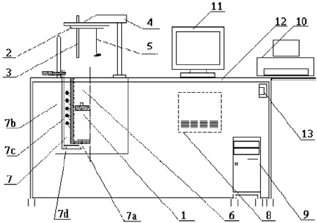 Diagram of calorimeter Kl-12 Mn: 1-bomb calorimeter; 2