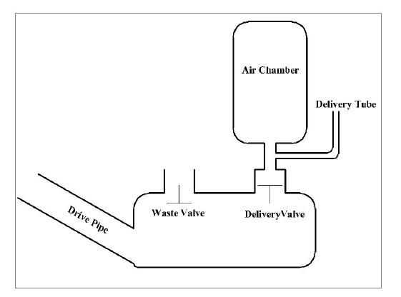 hydraulic ram diagram 2004 mazda 3 wiring of the hydram download scientific