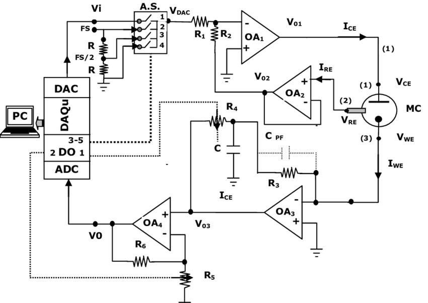 Data acquisition system and the schematic diagram of an