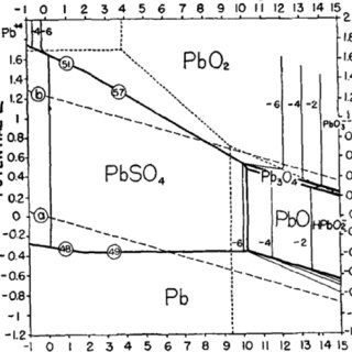 (PDF) Lyotropic Liquid Crystalline Mesophase of Sulfuric