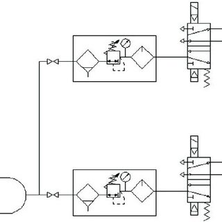 Pneumatic separation unit wiring diagram Şekil 5-Pnömatik
