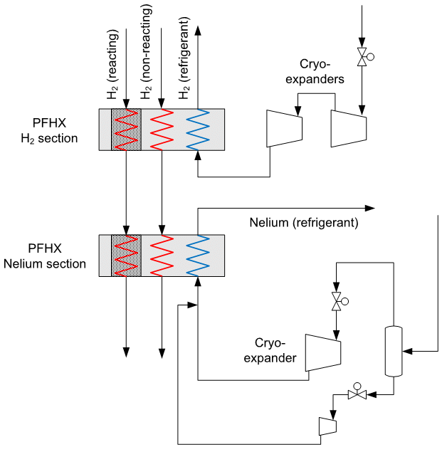 An illustration of the different heat exchanger