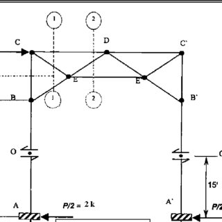 (PDF) THROUGH STEEL TRUSS HIGHWAY BRIDGE