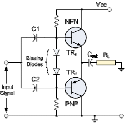 Basic circuit of class AB power amplifier with single