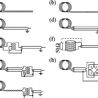 Schematic of test-field for capacitive pickup measurement