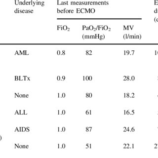 s topwiringdiagram herokuapp com post acute respiratorypatient characteristics and outcomes_q320 jpg