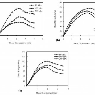 (PDF) USAGE OF SEA GRASS (POSIDONIA OCEANICA) EXTRACT AND