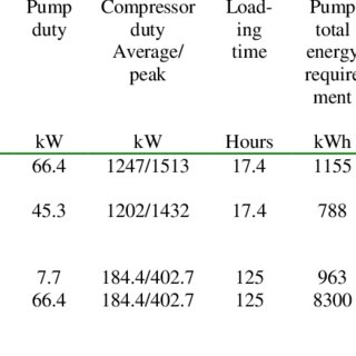 (PDF) Control of VOC Emissions from Crude Oil Tankers