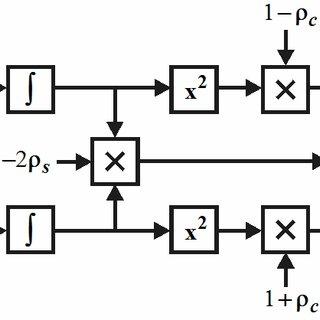 (PDF) Quasi-likelihood detection algorithm of the