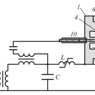 Schematic diagram of the EUV source based on Z-pinch with