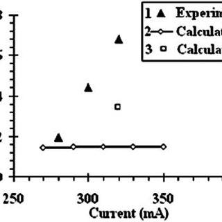 Scheme of experimental setup TORNADO-LE. 1