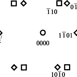 ray diffraction patterns of the Ti-6Al-4V alloy in (a) as