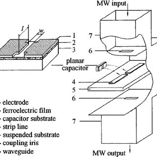 Perspective view of a ferroelectric film planar capacitor