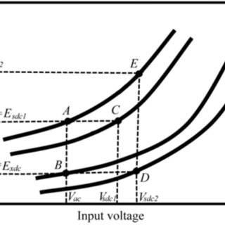 (PDF) A comparative analysis of AC/DC transfer standards