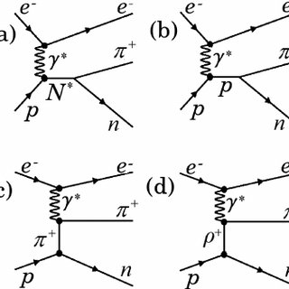 (PDF) Cross sections and beam asymmetries for e⃗p→enπ+ in