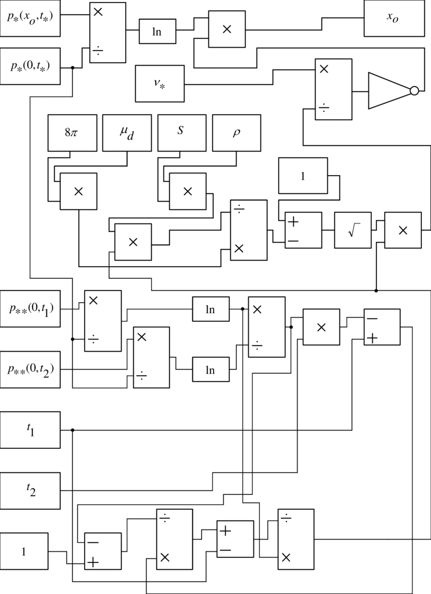 Block diagram of the mathematic model for the breakage