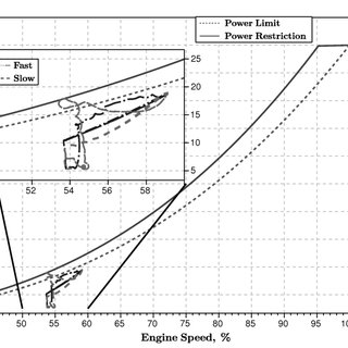 Schematic of a field emission electric propulsion (FEEP
