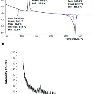 (PDF) Phosphorescent oxygen sensors produced by spot