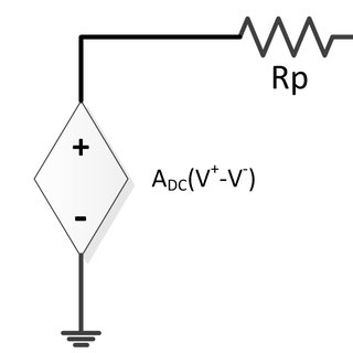 Circuit synthesis fo the Multi-Scroll Chaotic oscillator