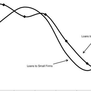 Labor Market Equilibrium in General Equilibrium Model with